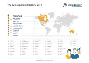 expat_destinations